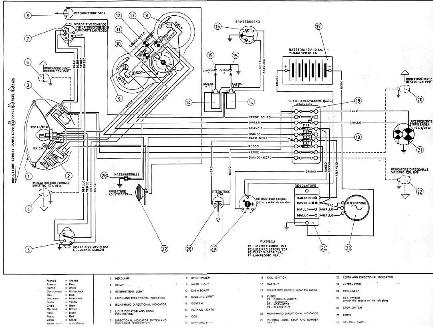 wiring diagram for 860 gt ducati ducati 749 r wiring