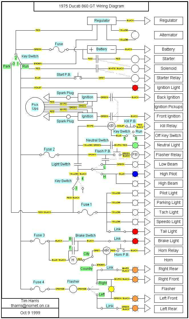 860E on electrical wiring diagram