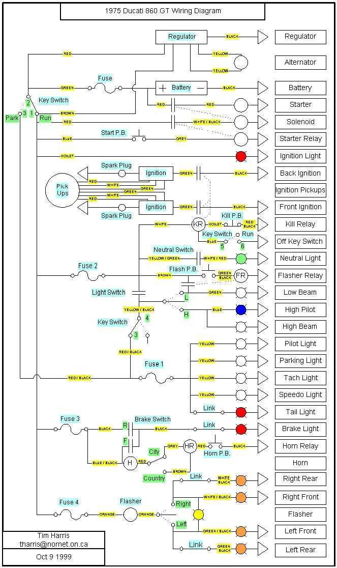 ducati multistrada 620 wiring diagram ducati riding gear